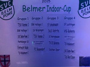 Auslosung Indoor-Cup